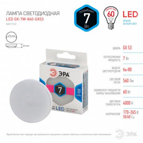 ВА EKF 47-63 PROxima 1P 10A (C) (12/120),в Перми