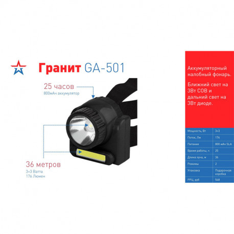 Лампа люминесцентная Navigator NTL-T4-30-840-G5, 94122