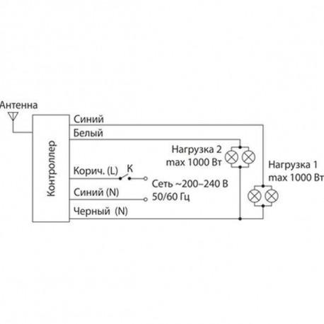 Прожектор светодиодный ASD СдО-5-150 150Вт 12000Лм IP65 (4), в