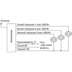 Модульные системы освещения ЭРА LM-10,5-840-Р1 (10/180)