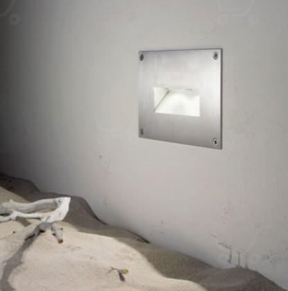 Виды прожекторов 2