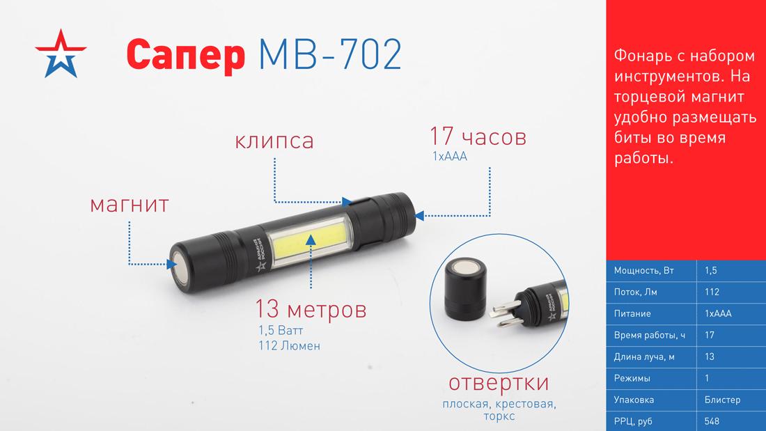 MB-702 Фонарь ЭРА АРМИЯ РОССИИ универс. Сапер