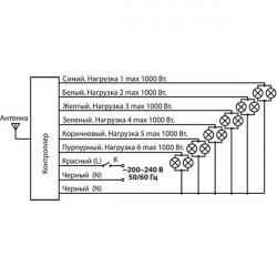 Модульные системы освещения ЭРА LM-3-840-A1-addl (20/320)