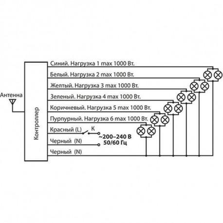 ЭРА LM-3-840-A1-addl (20/320)